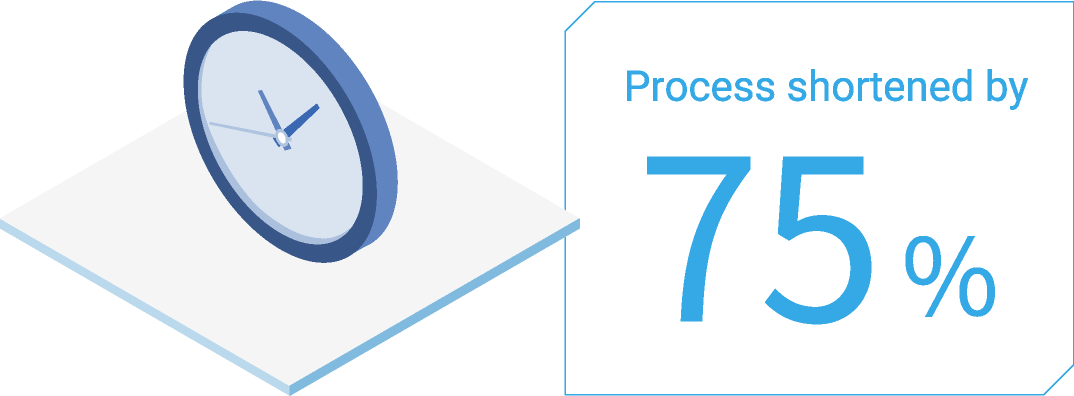 Process shortened by 75%