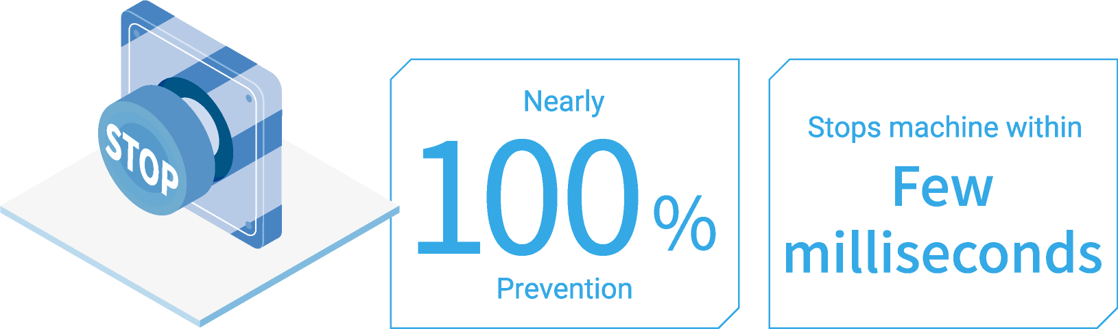 Nearly 100% Prevention